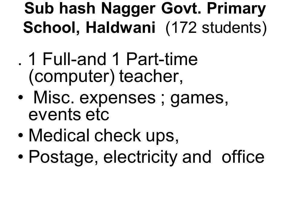 Sub hash Nagger Govt. Primary School, Haldwani (172 students).