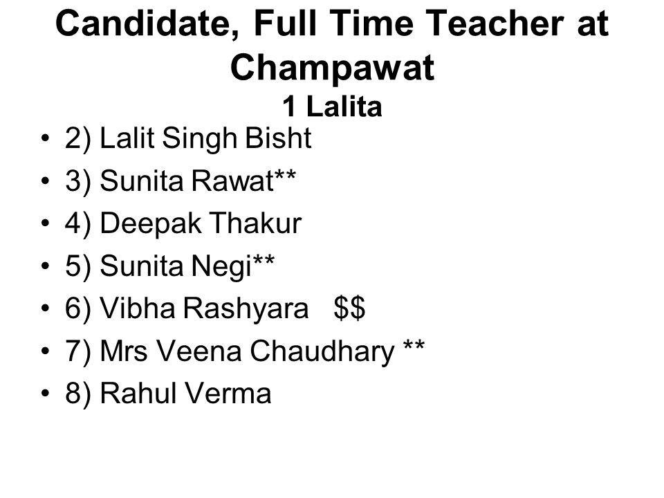 Candidate, Full Time Teacher at Champawat 1 Lalita 2) Lalit Singh Bisht 3) Sunita Rawat** 4) Deepak Thakur 5) Sunita Negi** 6) Vibha Rashyara $$ 7) Mrs Veena Chaudhary ** 8) Rahul Verma