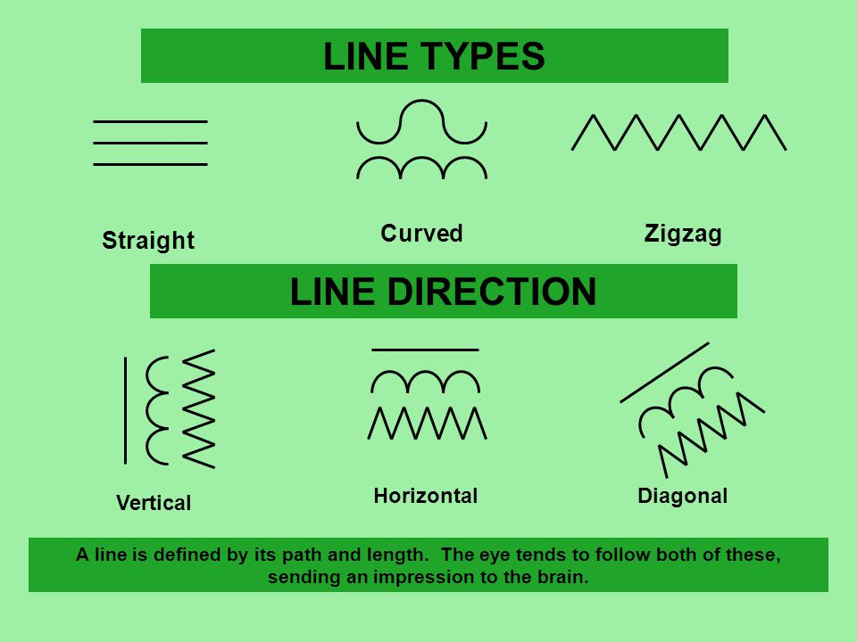 LINE TYPES Straight CurvedZigzag LINE DIRECTION Vertical HorizontalDiagonal A line is defined by its path and length.