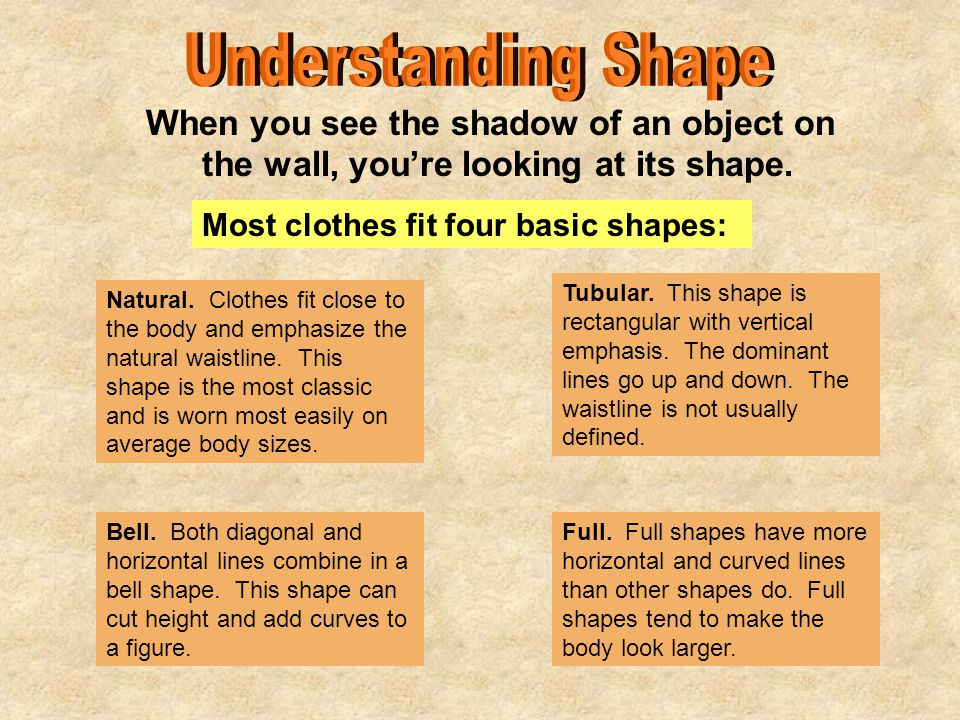 When you see the shadow of an object on the wall, youre looking at its shape.
