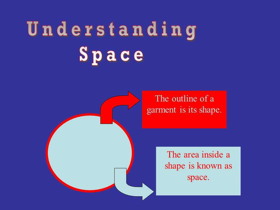 The area inside a shape is known as space. The outline of a garment is its shape.