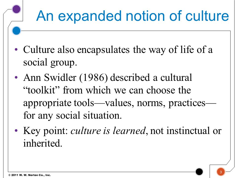 Chapter Opener Essentials Of Sociology, 3rd Edition Copyright © 2011 W.W. Norton & Company