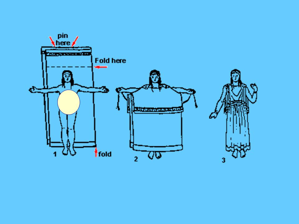The most common piece of clothing worn by men and women was like a loose-fitting tunic, It had various names, but the most usual are peplos and chiton