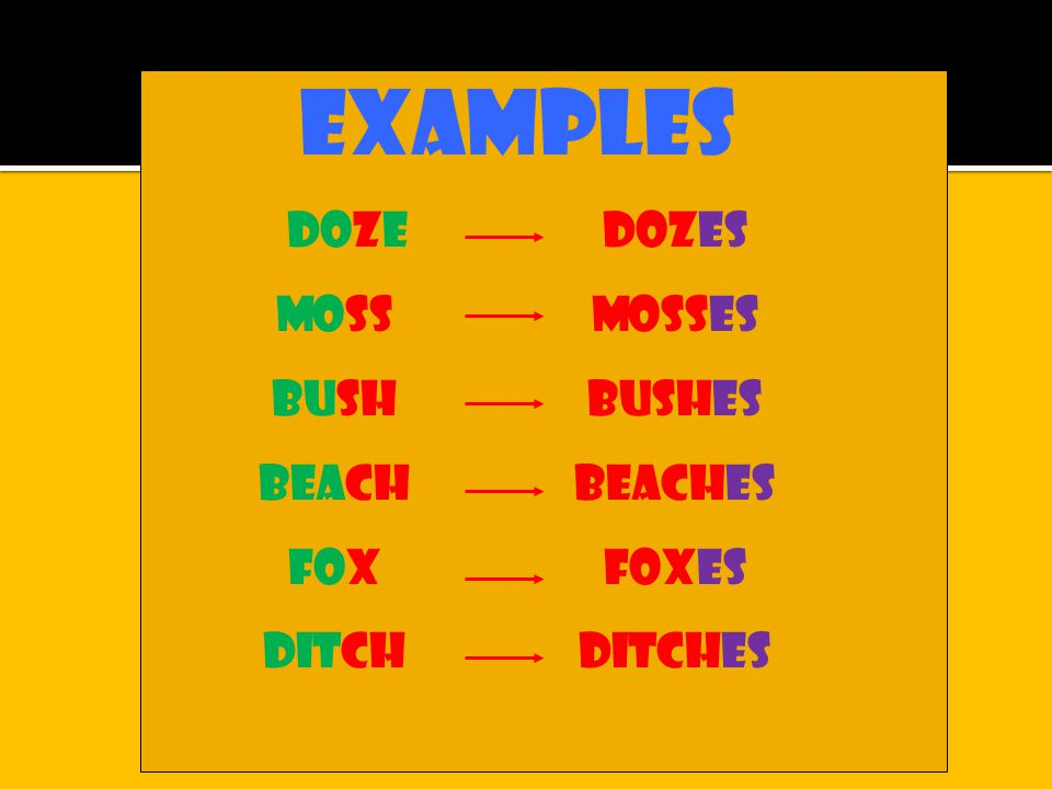 Rule When a noun ends with a consonant and y, change y to I and add –es.
