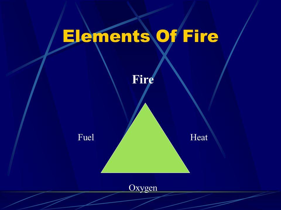 Elements Of Fire Fire FuelHeat Oxygen