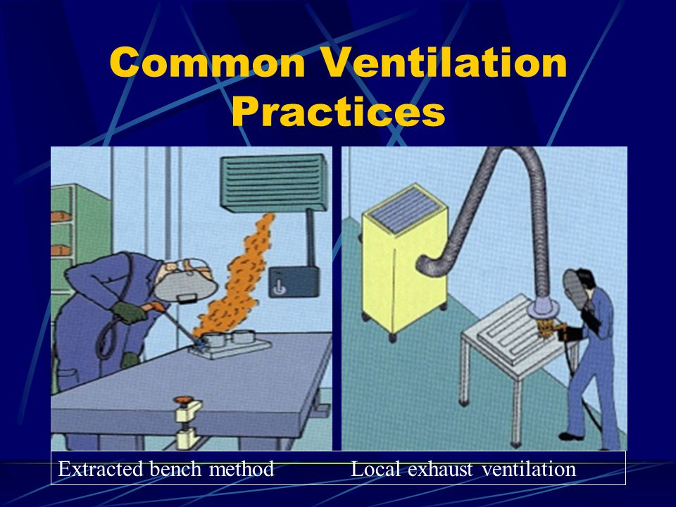 Common Ventilation Practices Extracted bench method Local exhaust ventilation