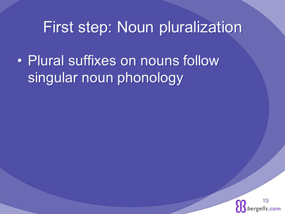 10 First step: Noun pluralization Plural suffixes on nouns follow singular noun phonology