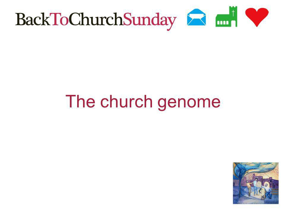 The church genome