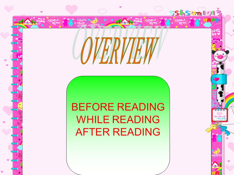 BEFORE READING WHILE READING AFTER READING