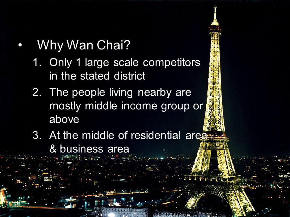 Why Wan Chai? 1.Only 1 large scale competitors in the stated district 2.The people living nearby are mostly middle income group or above area 3.At the