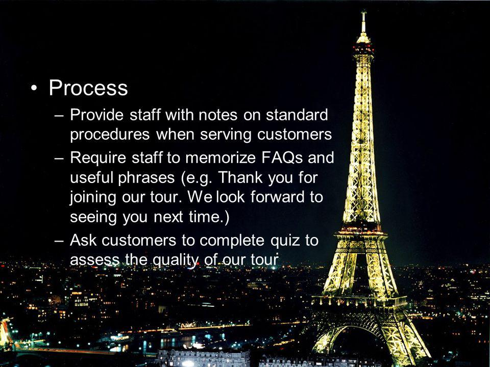 Process –Provide staff with notes on standard procedures when serving customers –Require staff to memorize FAQs and useful phrases (e.g. Thank you for
