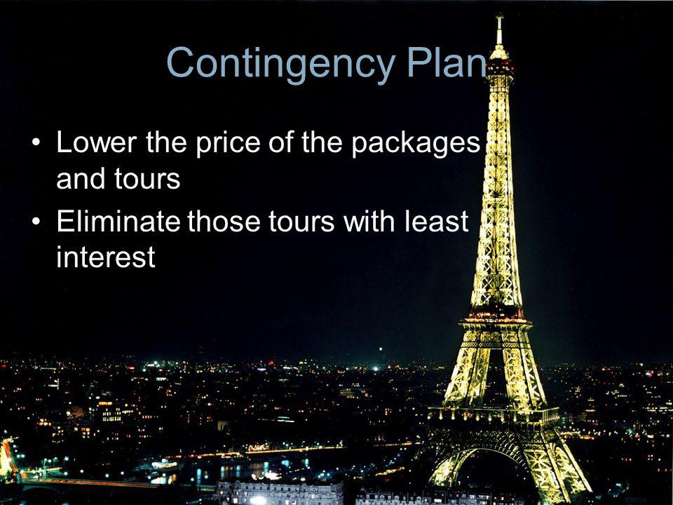 Contingency Plan andLower the price of the packages and tours interestEliminate those tours with least interest