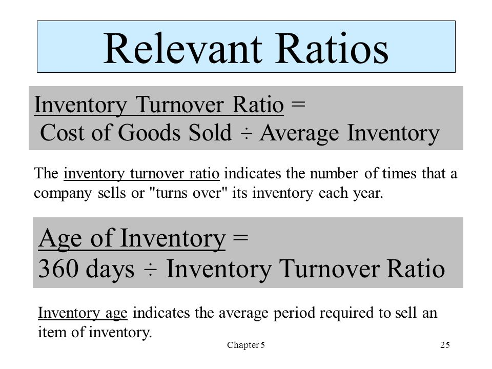 Chapter 525 Relevant Ratios Inventory Turnover Ratio = Cost of Goods Sold ÷ Average Inventory Age of Inventory = 360 days ÷ Inventory Turnover Ratio T