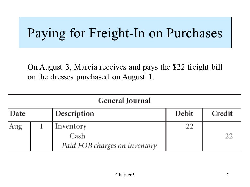 Chapter 57 Paying for Freight-In on Purchases On August 3, Marcia receives and pays the $22 freight bill on the dresses purchased on August 1.