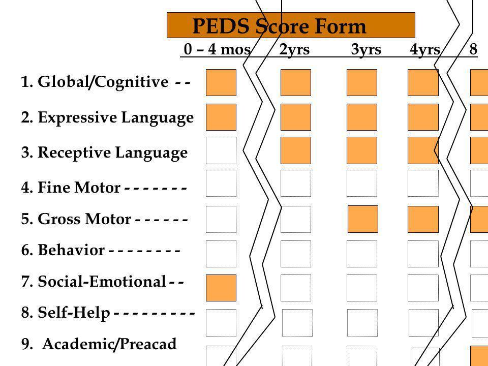 PEDS Score Form 1. Global/Cognitive - - 2. Expressive Language 3. Receptive Language 4. Fine Motor - - - - - - - 5. Gross Motor - - - - - - 6. Behavio