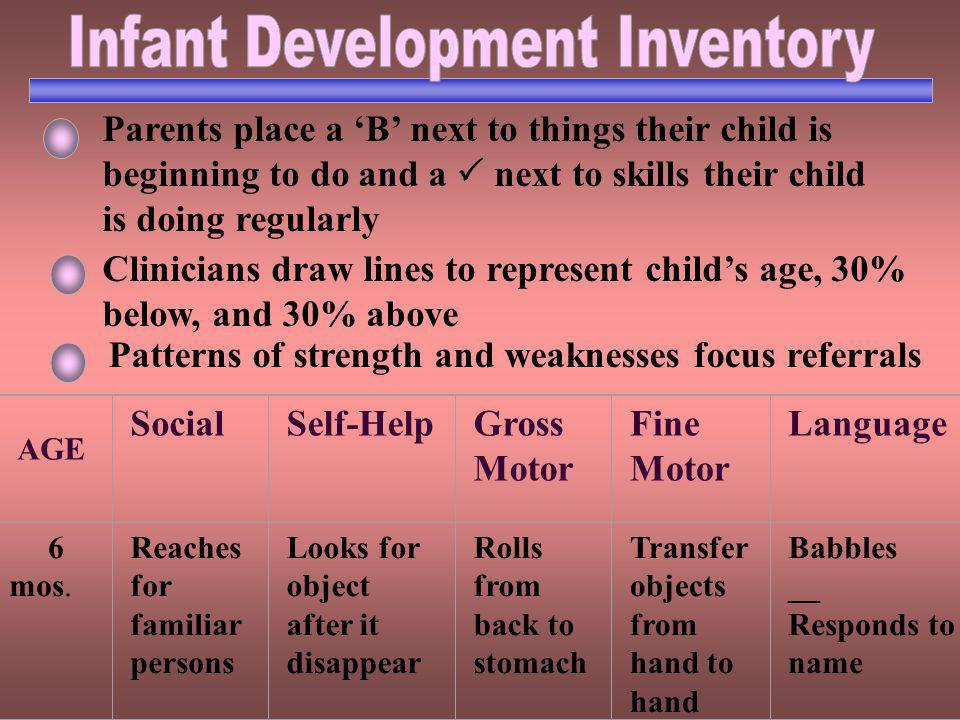 Parents place a B next to things their child is beginning to do and a next to skills their child is doing regularly Clinicians draw lines to represent childs age, 30% below, and 30% above Patterns of strength and weaknesses focus referrals AGE SocialSelf-HelpGross Motor Fine Motor Language 6 mos.