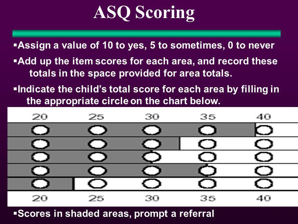 ASQ Scoring Assign a value of 10 to yes, 5 to sometimes, 0 to never Add up the item scores for each area, and record these totals in the space provided for area totals.