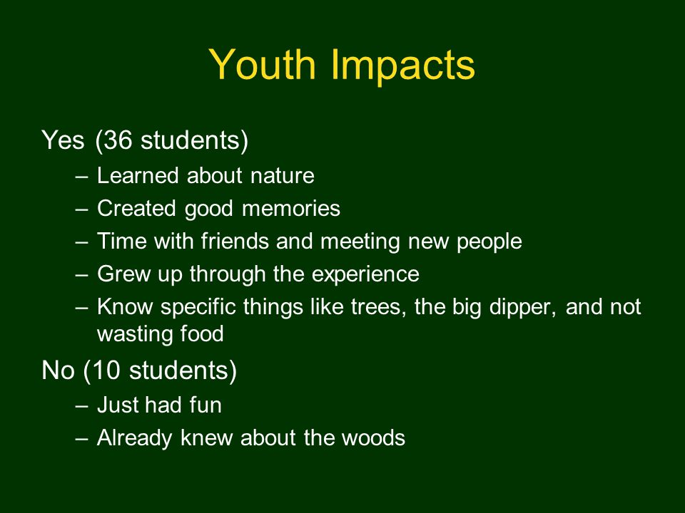 Youth Impacts Yes (36 students) –Learned about nature –Created good memories –Time with friends and meeting new people –Grew up through the experience –Know specific things like trees, the big dipper, and not wasting food No (10 students) –Just had fun –Already knew about the woods