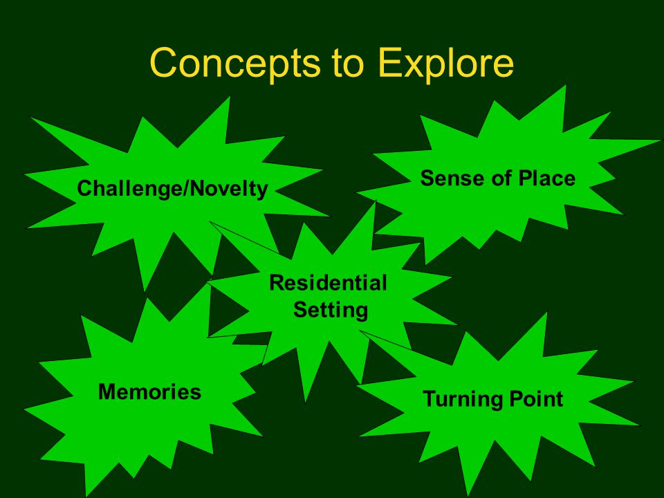 Concepts to Explore Challenge/Novelty Sense of Place Memories Residential Setting Turning Point