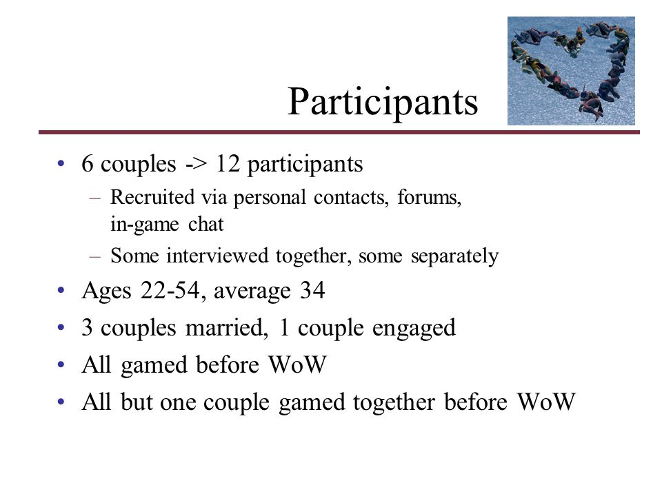 Participants 6 couples -> 12 participants –Recruited via personal contacts, forums, in-game chat –Some interviewed together, some separately Ages 22-54, average 34 3 couples married, 1 couple engaged All gamed before WoW All but one couple gamed together before WoW
