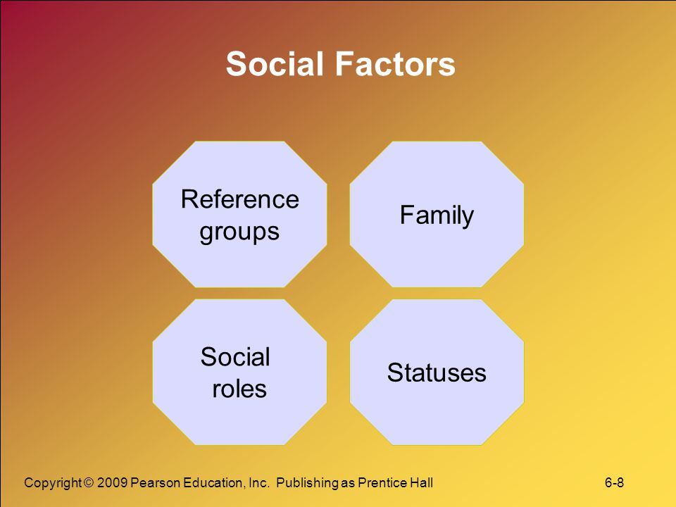 Copyright © 2009 Pearson Education, Inc. Publishing as Prentice Hall 6-8 Social Factors Reference groups Social roles Statuses Family