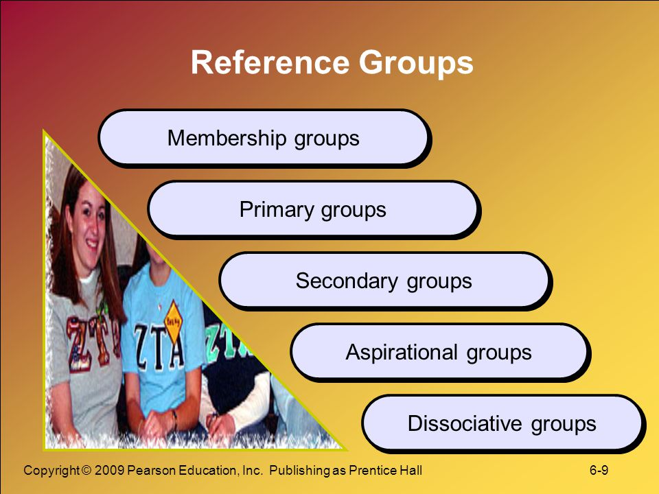 Copyright © 2009 Pearson Education, Inc. Publishing as Prentice Hall 6-9 Reference Groups Membership groups Primary groups Secondary groups Aspiration