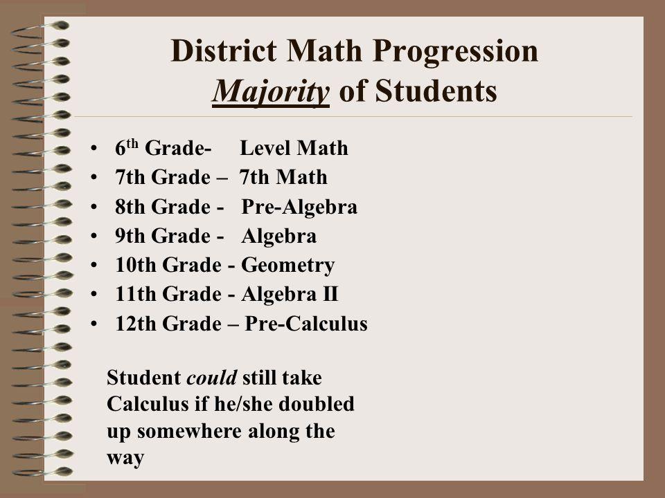 District Math Progression Majority of Students 6 th Grade- Level Math 7th Grade – 7th Math 8th Grade - Pre-Algebra 9th Grade - Algebra 10th Grade - Ge