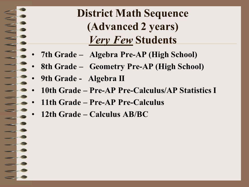 District Math Sequence (Advanced 2 years) Very Few Students 7th Grade – Algebra Pre-AP (High School) 8th Grade – Geometry Pre-AP (High School) 9th Grade - Algebra II 10th Grade – Pre-AP Pre-Calculus/AP Statistics I 11th Grade – Pre-AP Pre-Calculus 12th Grade – Calculus AB/BC