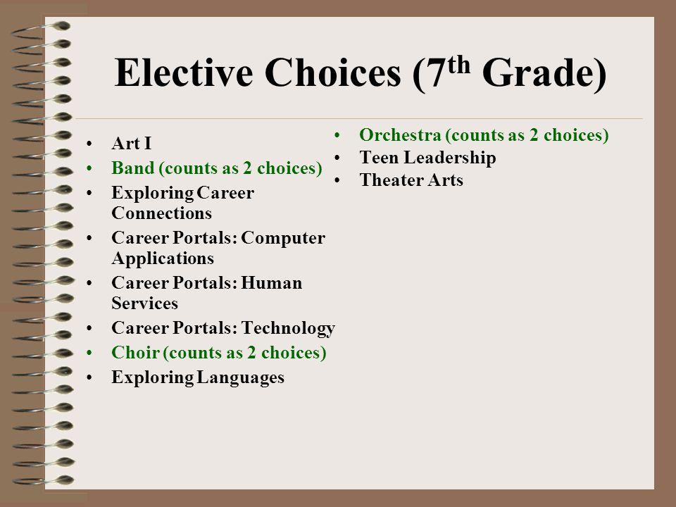 Elective Choices (7 th Grade) Art I Band (counts as 2 choices) Exploring Career Connections Career Portals: Computer Applications Career Portals: Huma
