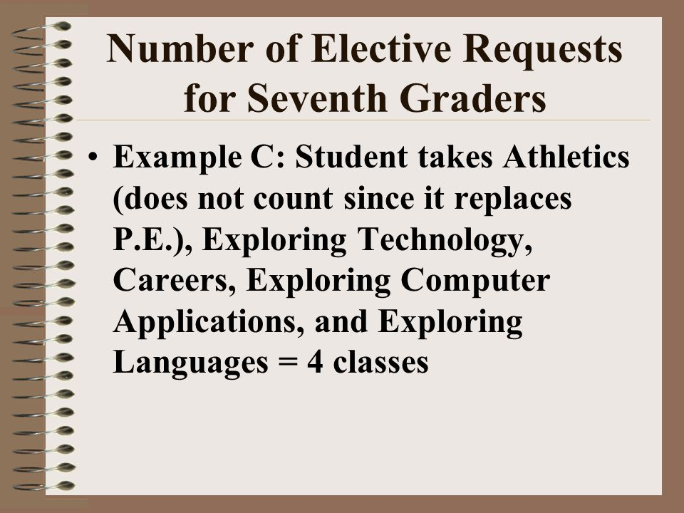Number of Elective Requests for Seventh Graders Example C: Student takes Athletics (does not count since it replaces P.E.), Exploring Technology, Careers, Exploring Computer Applications, and Exploring Languages = 4 classes