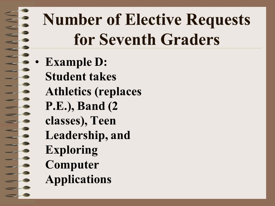 Number of Elective Requests for Seventh Graders Example D: Student takes Athletics (replaces P.E.), Band (2 classes), Teen Leadership, and Exploring C