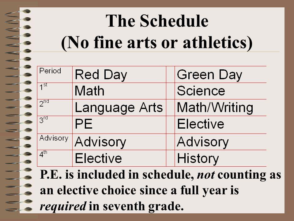 The Schedule (No fine arts or athletics) P.E.