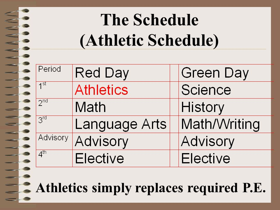 The Schedule (Athletic Schedule) Athletics simply replaces required P.E.