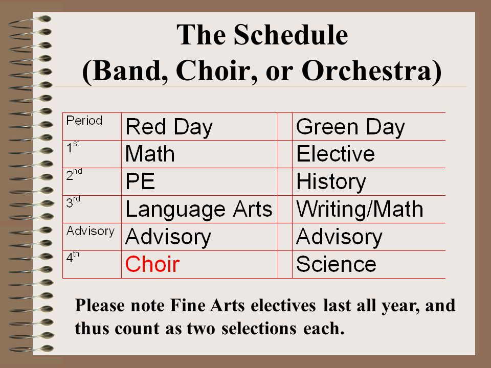 The Schedule (Band, Choir, or Orchestra) Please note Fine Arts electives last all year, and thus count as two selections each.