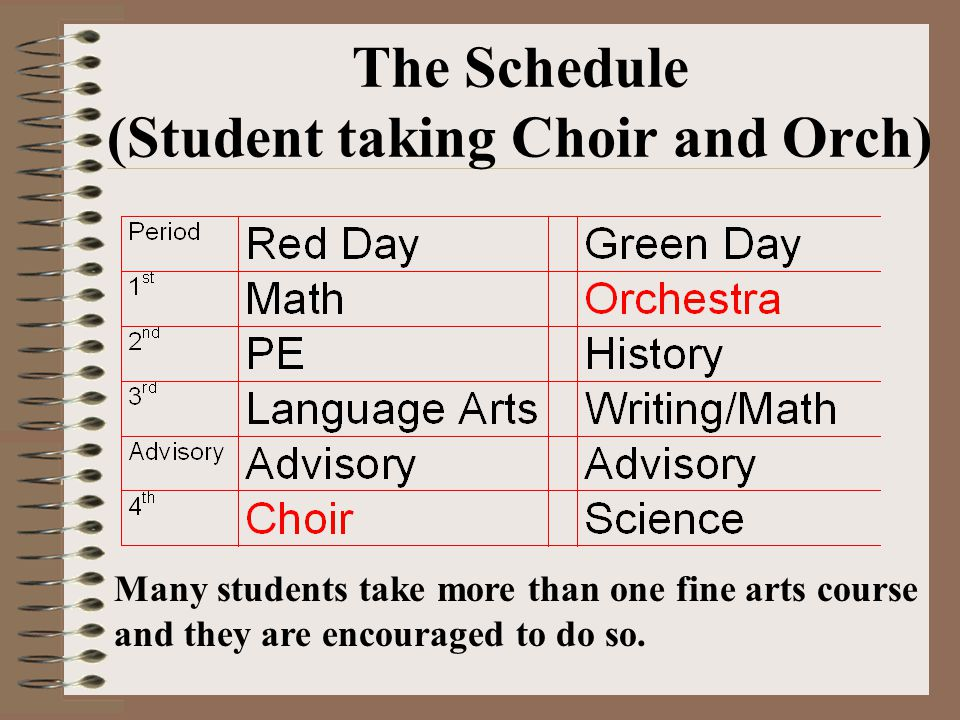 The Schedule (Student taking Choir and Orch) Many students take more than one fine arts course and they are encouraged to do so.