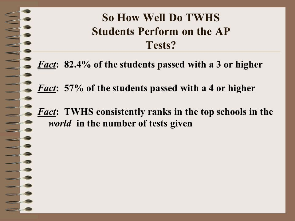 So How Well Do TWHS Students Perform on the AP Tests.