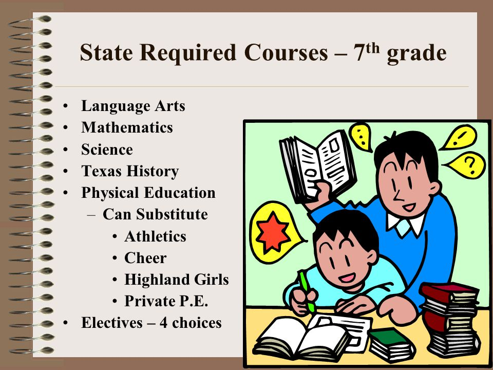 State Required Courses – 7 th grade Language Arts Mathematics Science Texas History Physical Education –Can Substitute Athletics Cheer Highland Girls