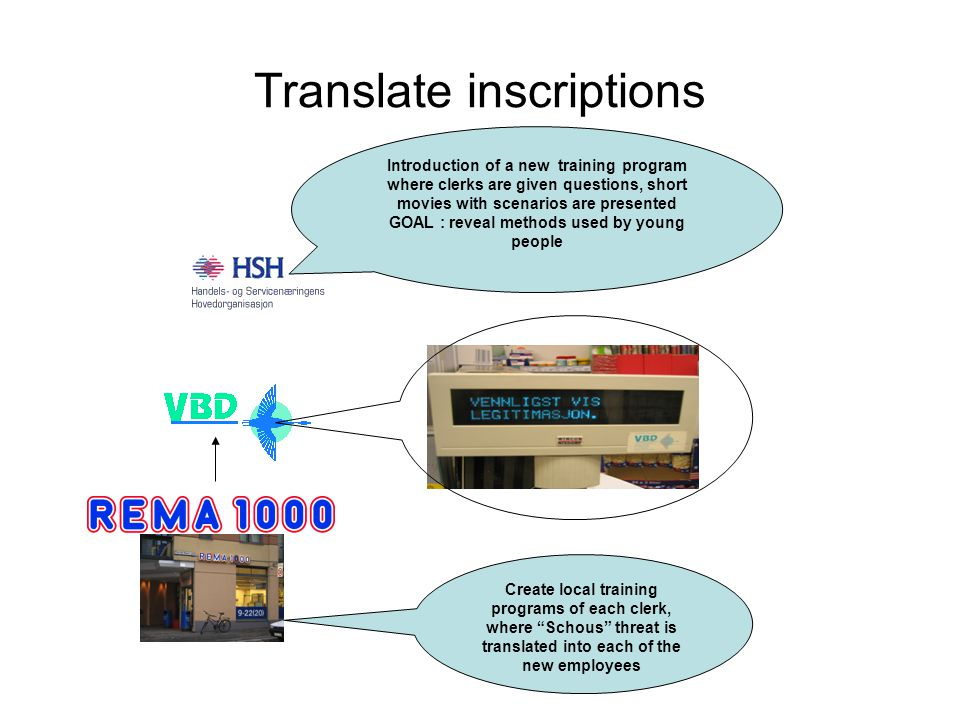 Translate inscriptions Introduction of a new training program where clerks are given questions, short movies with scenarios are presented GOAL : reveal methods used by young people Create local training programs of each clerk, where Schous threat is translated into each of the new employees