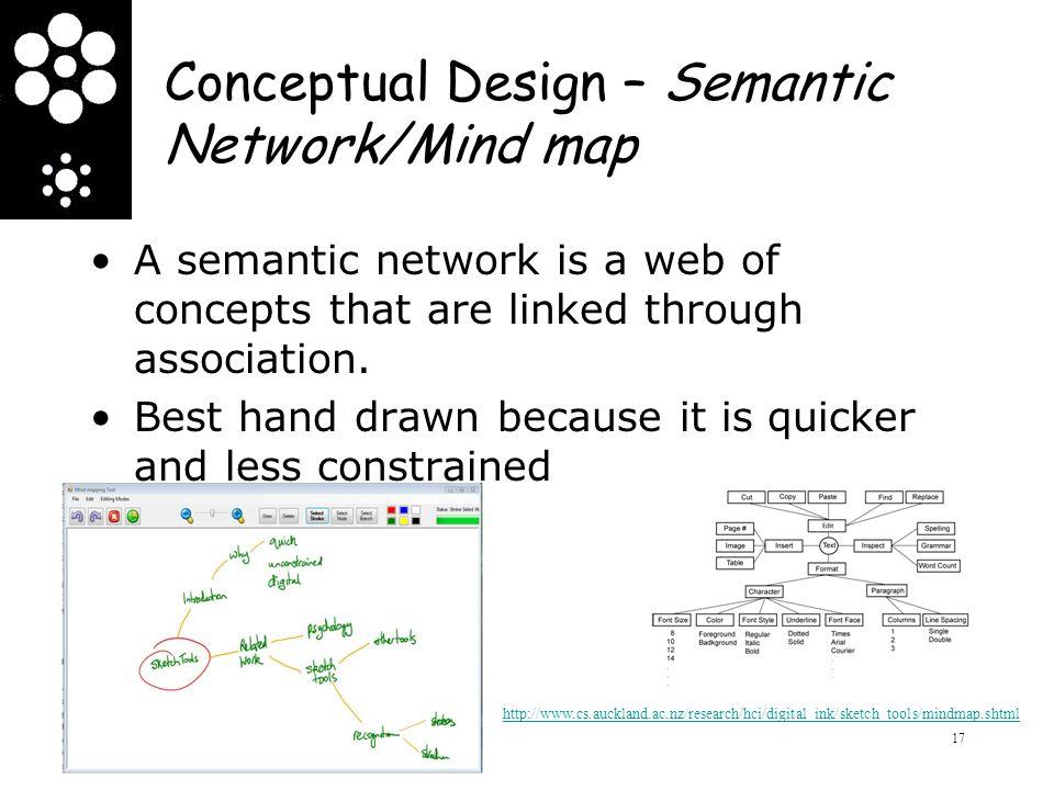 Conceptual Design – Semantic Network/Mind map A semantic network is a web of concepts that are linked through association. Best hand drawn because it