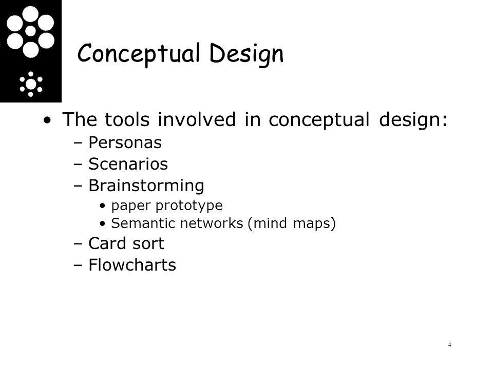 Conceptual Design The tools involved in conceptual design: –Personas –Scenarios –Brainstorming paper prototype Semantic networks (mind maps) –Card sor