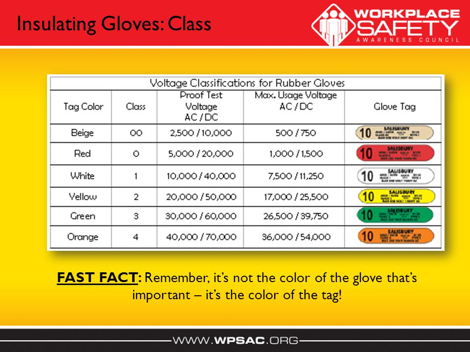 FAST FACT: Remember, its not the color of the glove thats important – its the color of the tag.