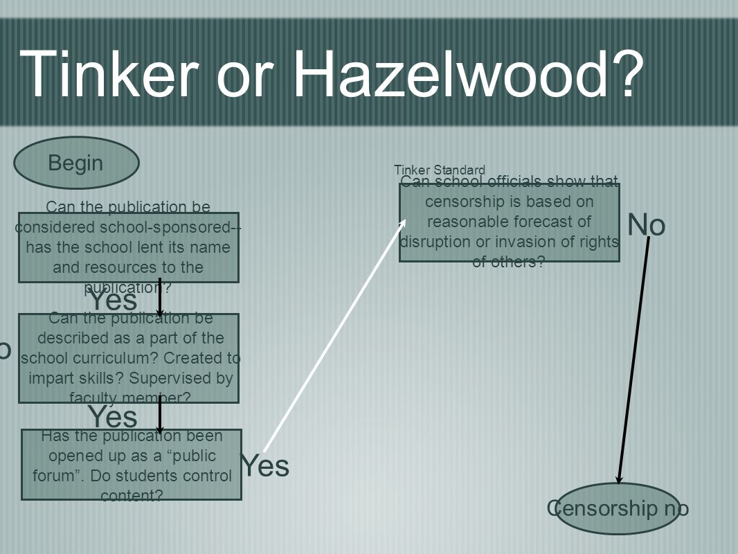 Tinker or Hazelwood.