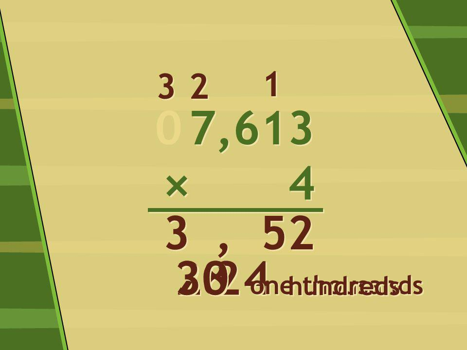 7,613 × 7,613 × 2 2 1 1 5 5 4 4 2 2 one thousands hundreds 2 2 28 0 0 3 3 3 3 4 4 0 3 3,,