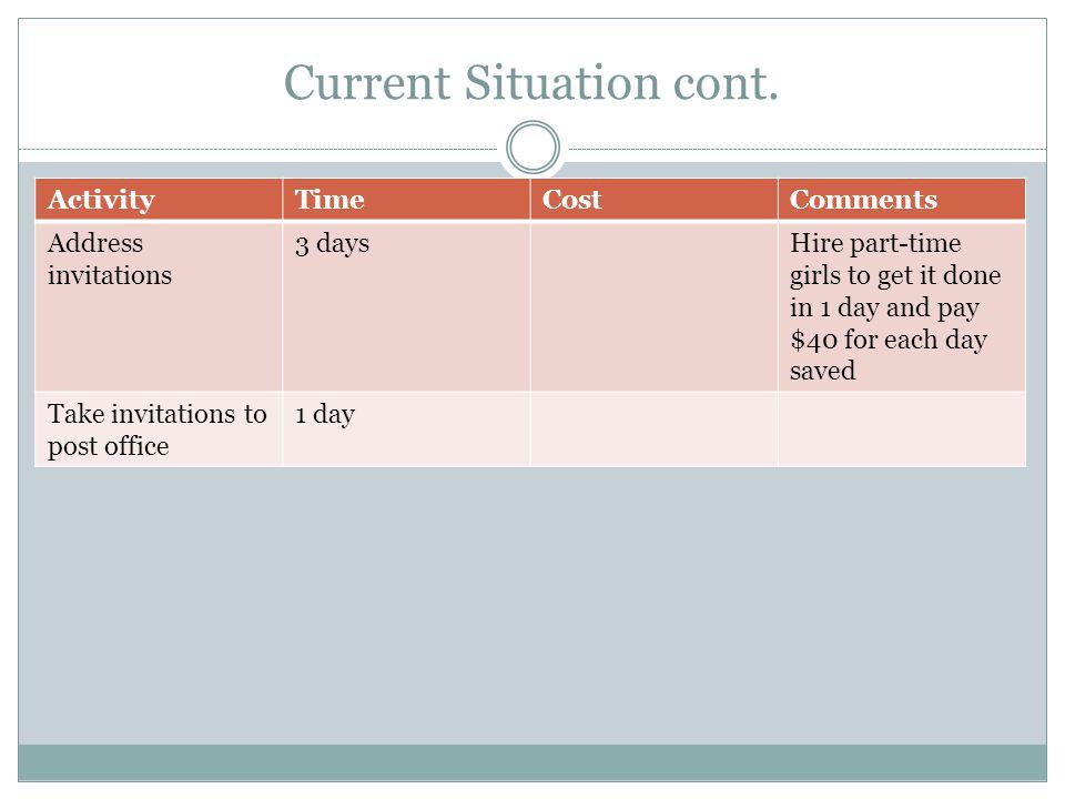 References Gantt Chart.(2010).
