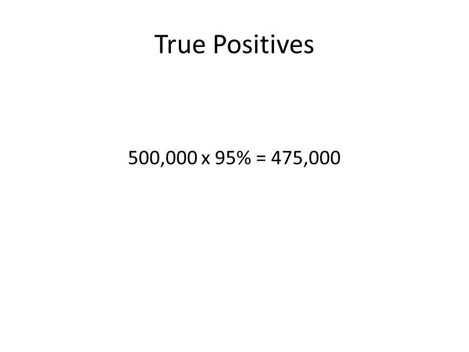 True Positives 500,000 x 95% = 475,000