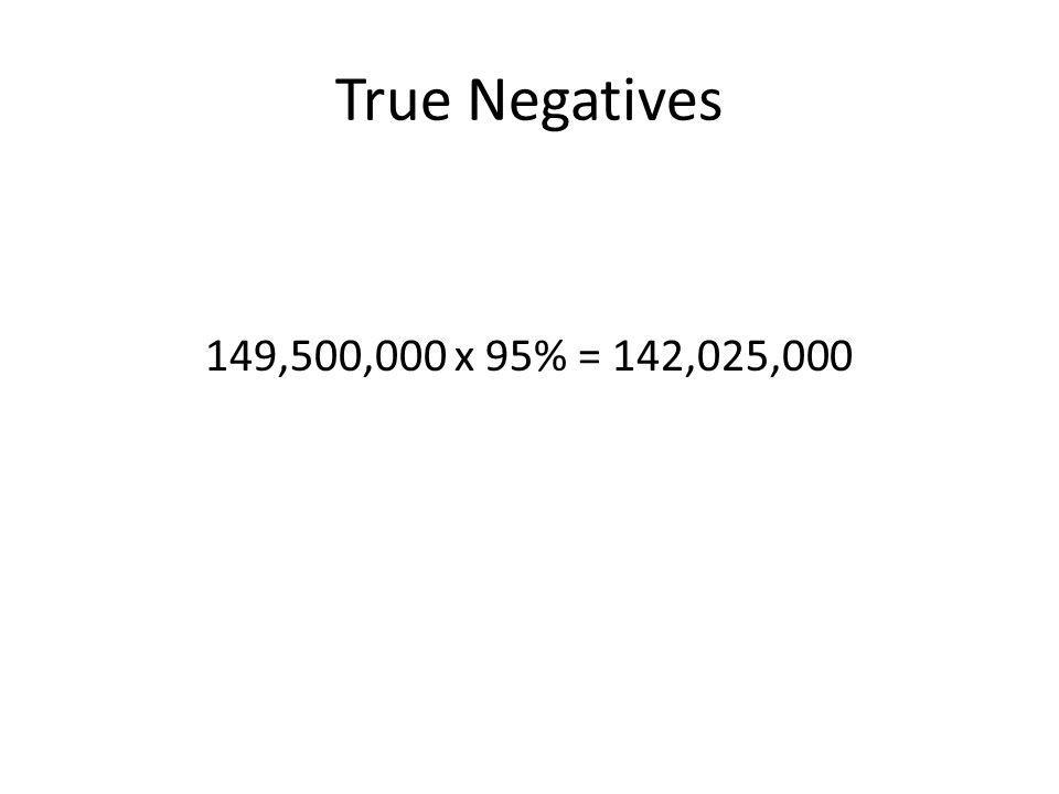 True Negatives 149,500,000 x 95% = 142,025,000