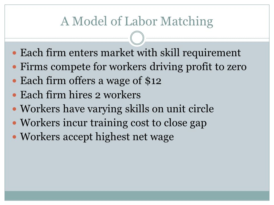 A Model of Labor Matching Each firm enters market with skill requirement Firms compete for workers driving profit to zero Each firm offers a wage of $12 Each firm hires 2 workers Workers have varying skills on unit circle Workers incur training cost to close gap Workers accept highest net wage