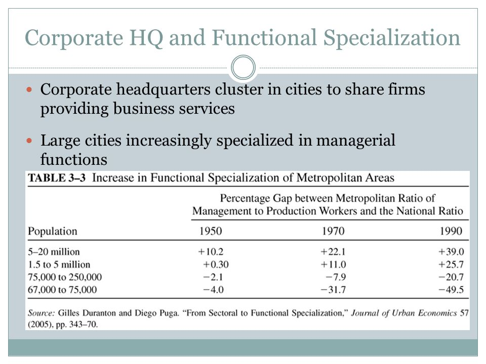 Corporate headquarters cluster in cities to share firms providing business services Large cities increasingly specialized in managerial functions Smal