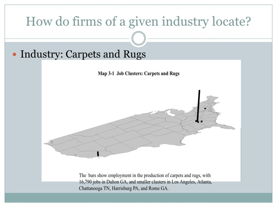 Industry: Carpets and Rugs How do firms of a given industry locate?