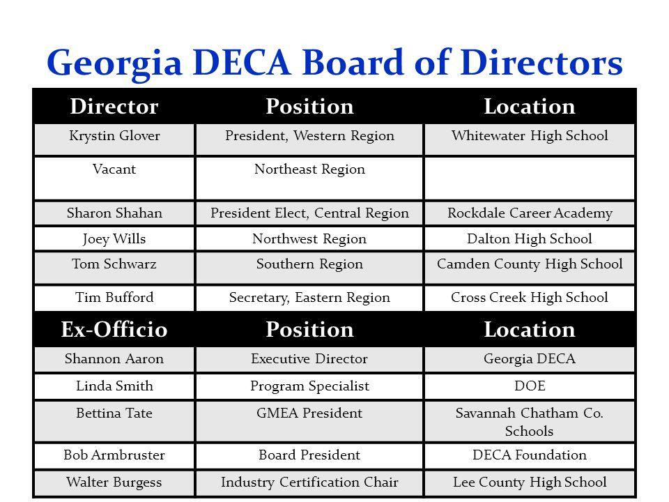 Georgia DECA Board of Directors DirectorPositionLocation Krystin GloverPresident, Western RegionWhitewater High School VacantNortheast Region Sharon S